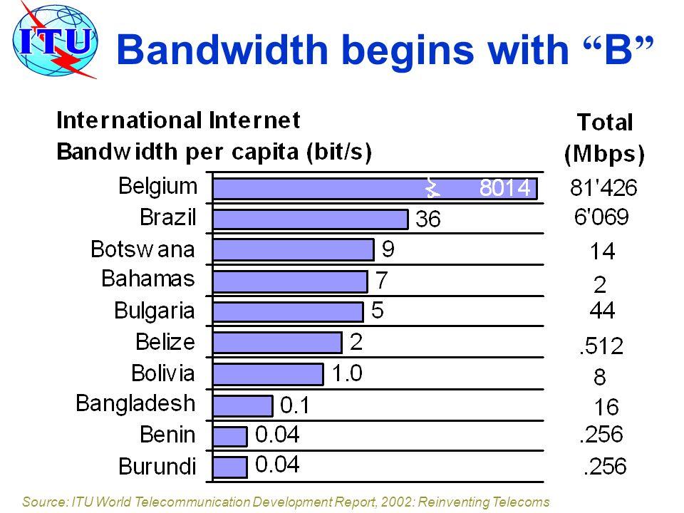 Bandwidth begins with B Source: ITU World Telecommunication Development Report, 2002: Reinventing Telecoms