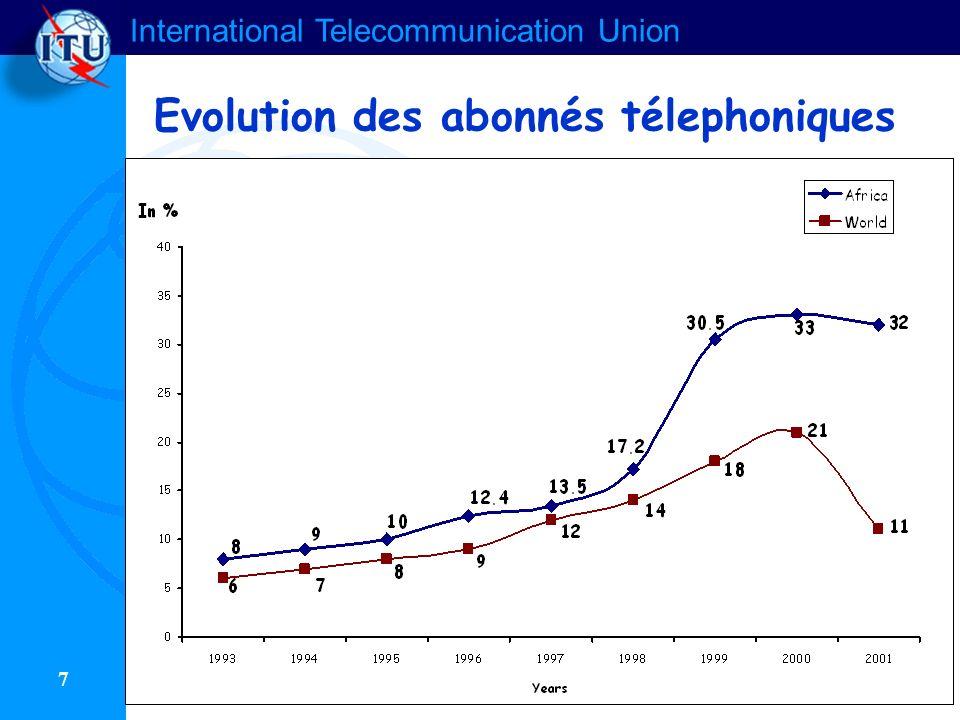 International Telecommunication Union 7 Evolution des abonnés télephoniques