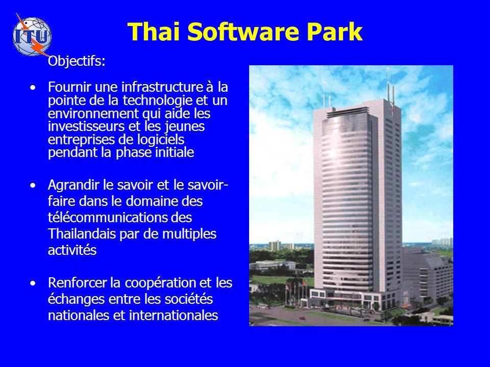 Thai Software Park Objectifs: Fournir une infrastructure à la pointe de la technologie et un environnement qui aide les investisseurs et les jeunes entreprises de logiciels pendant la phase initiale Agrandir le savoir et le savoir- faire dans le domaine des télécommunications des Thailandais par de multiples activités Renforcer la coopération et les échanges entre les sociétés nationales et internationales