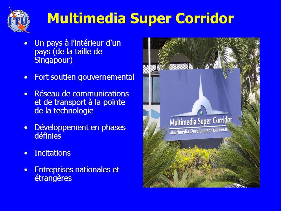 Multimedia Super Corridor Un pays à lintérieur dun pays (de la taille de Singapour) Fort soutien gouvernemental Réseau de communications et de transport à la pointe de la technologie Développement en phases définies Incitations Entreprises nationales et étrangères