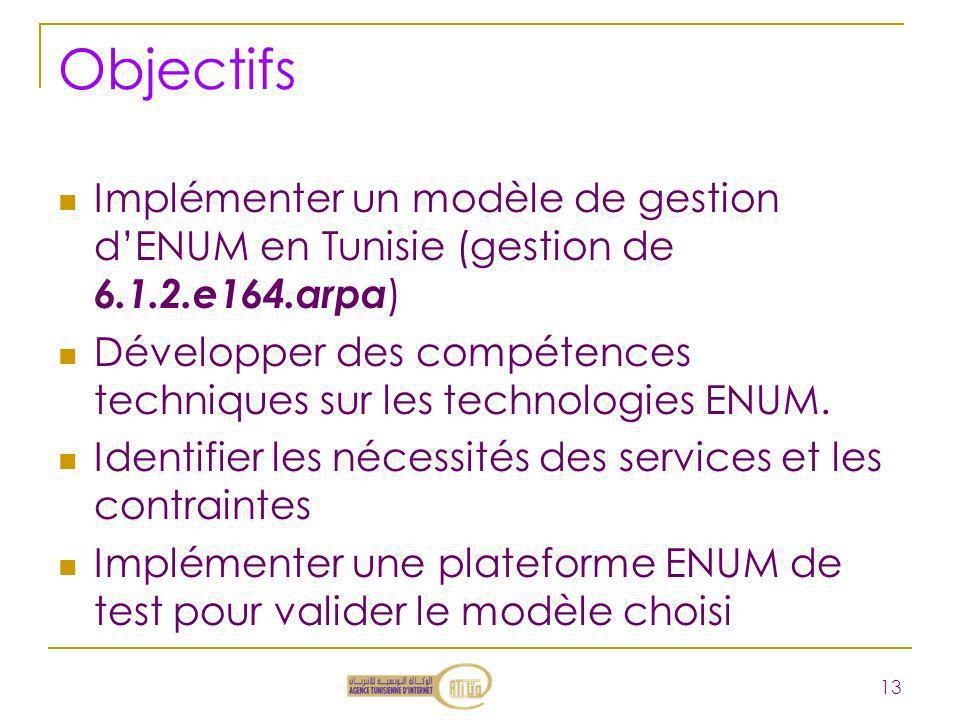 Objectifs Implémenter un modèle de gestion dENUM en Tunisie (gestion de 6.1.2.e164.arpa ) Développer des compétences techniques sur les technologies E
