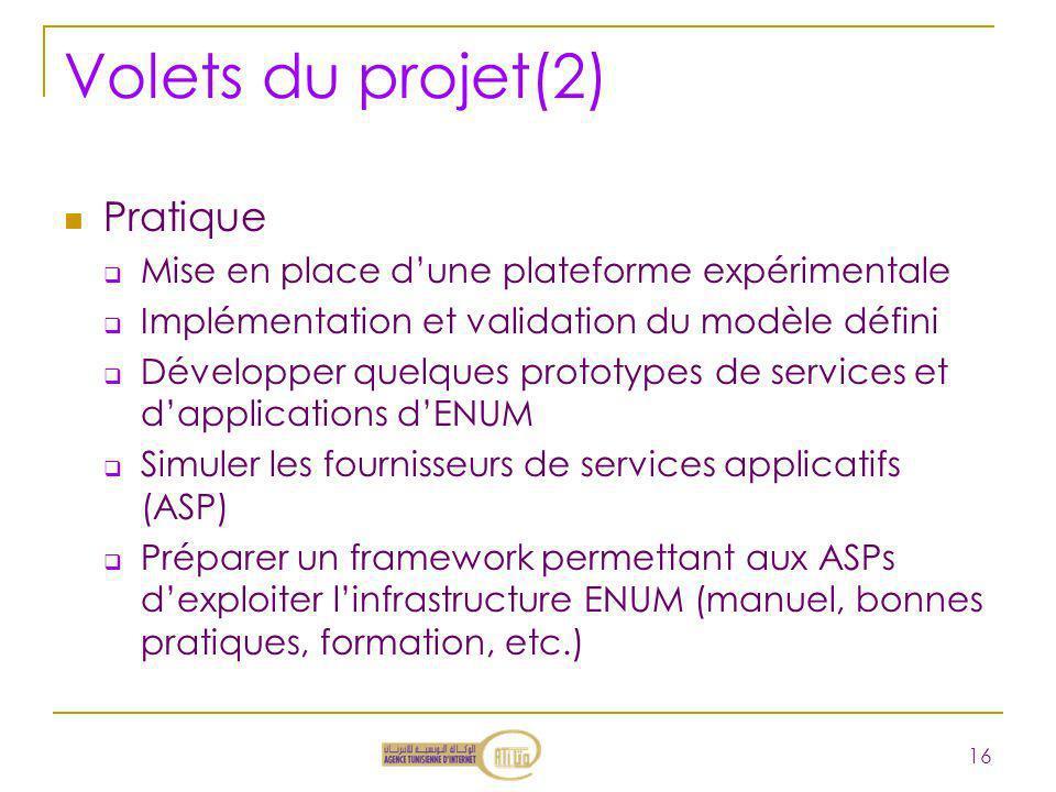 Volets du projet(2) Pratique Mise en place dune plateforme expérimentale Implémentation et validation du modèle défini Développer quelques prototypes
