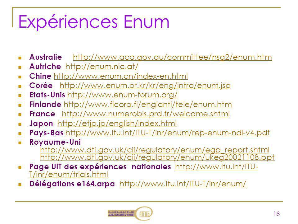 Expériences Enum Australie http://www.aca.gov.au/committee/nsg2/enum.htmhttp://www.aca.gov.au/committee/nsg2/enum.htm Autriche http://enum.nic.at/http