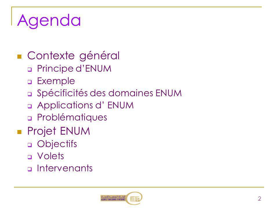 Agenda Contexte général Principe dENUM Exemple Spécificités des domaines ENUM Applications d ENUM Problématiques Projet ENUM Objectifs Volets Interven