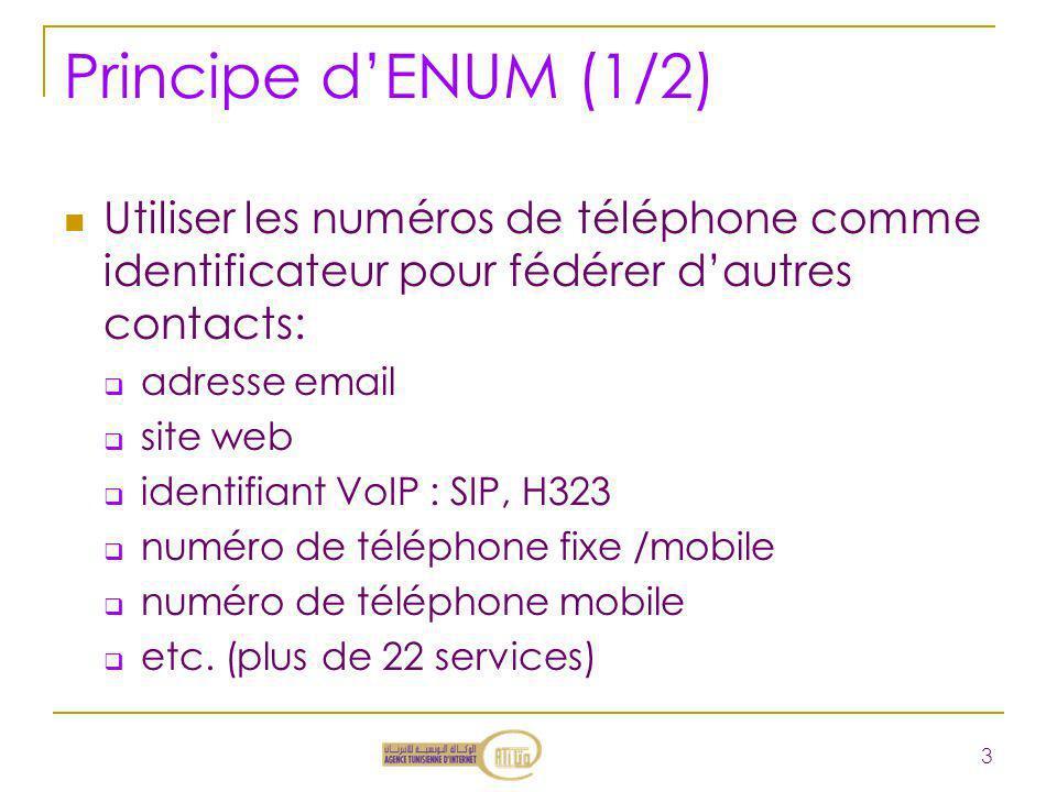 Principe dENUM (1/2) Utiliser les numéros de téléphone comme identificateur pour fédérer dautres contacts: adresse email site web identifiant VoIP : S