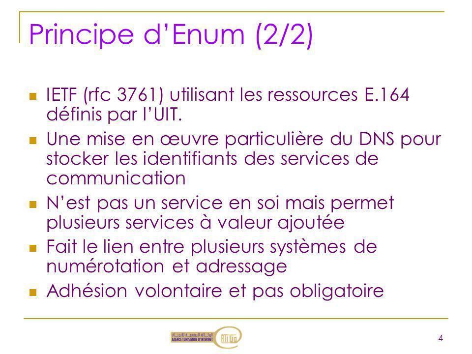 Principe dEnum (2/2) IETF (rfc 3761) utilisant les ressources E.164 définis par lUIT. Une mise en œuvre particulière du DNS pour stocker les identifia