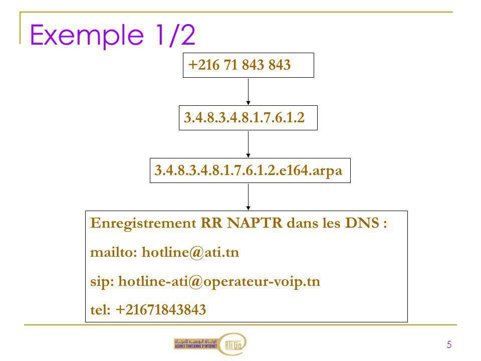 Exemple 1/2 5 +216 71 843 843 3.4.8.3.4.8.1.7.6.1.2 3.4.8.3.4.8.1.7.6.1.2.e164.arpa Enregistrement RR NAPTR dans les DNS : mailto: hotline@ati.tn sip: