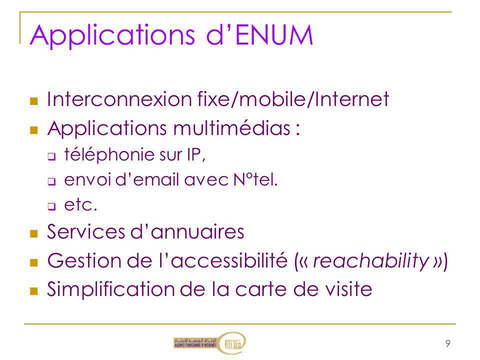 Applications dENUM Interconnexion fixe/mobile/Internet Applications multimédias : téléphonie sur IP, envoi demail avec N°tel. etc. Services dannuaires