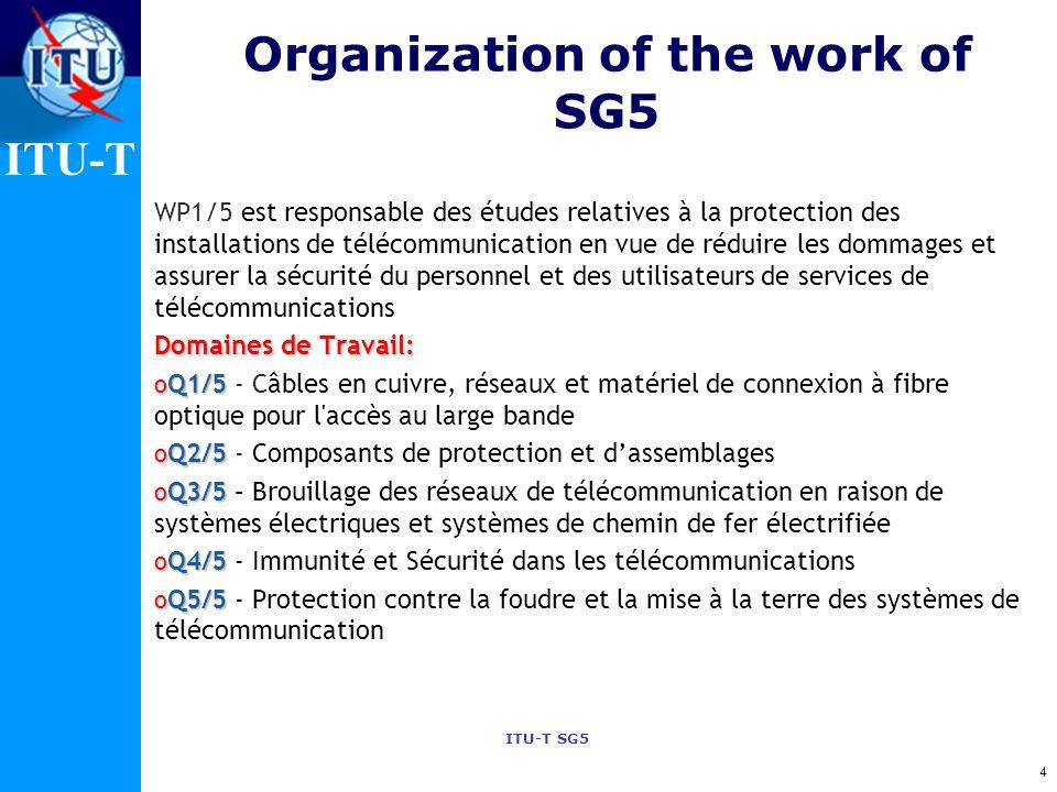 ITU-T ITU-T SG5 Organization of the work of SG5 WP1/5 est responsable des études relatives à la protection des installations de télécommunication en vue de réduire les dommages et assurer la sécurité du personnel et des utilisateurs de services de télécommunications Domaines de Travail: o Q1/5 o Q1/5 - Câbles en cuivre, réseaux et matériel de connexion à fibre optique pour l accès au large bande o Q2/5 o Q2/5 - Composants de protection et dassemblages o Q3/5 o Q3/5 – Brouillage des réseaux de télécommunication en raison de systèmes électriques et systèmes de chemin de fer électrifiée o Q4/5 o Q4/5 - Immunité et Sécurité dans les télécommunications o Q5/5 o Q5/5 - Protection contre la foudre et la mise à la terre des systèmes de télécommunication 4 Working Party 1/5 Damage prevention and safety