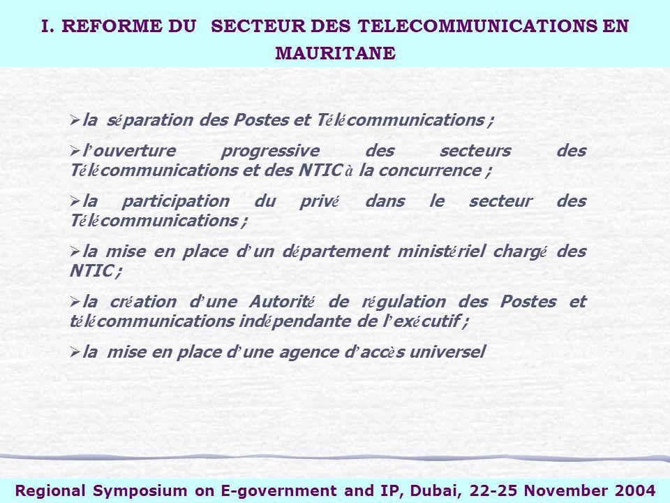 PLAN DE LA PRESENTATION 1ère Réunion annuelle du Réseau Francophone de la Régulation I.