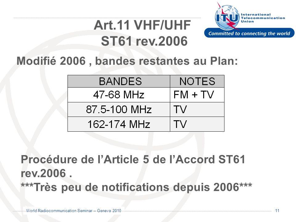 World Radiocommunication Seminar – Geneva 2010 11 GE06 MODIFICATION/NOTIFICATION Art.11 VHF/UHF ST61 rev.2006 Modifié 2006, bandes restantes au Plan: