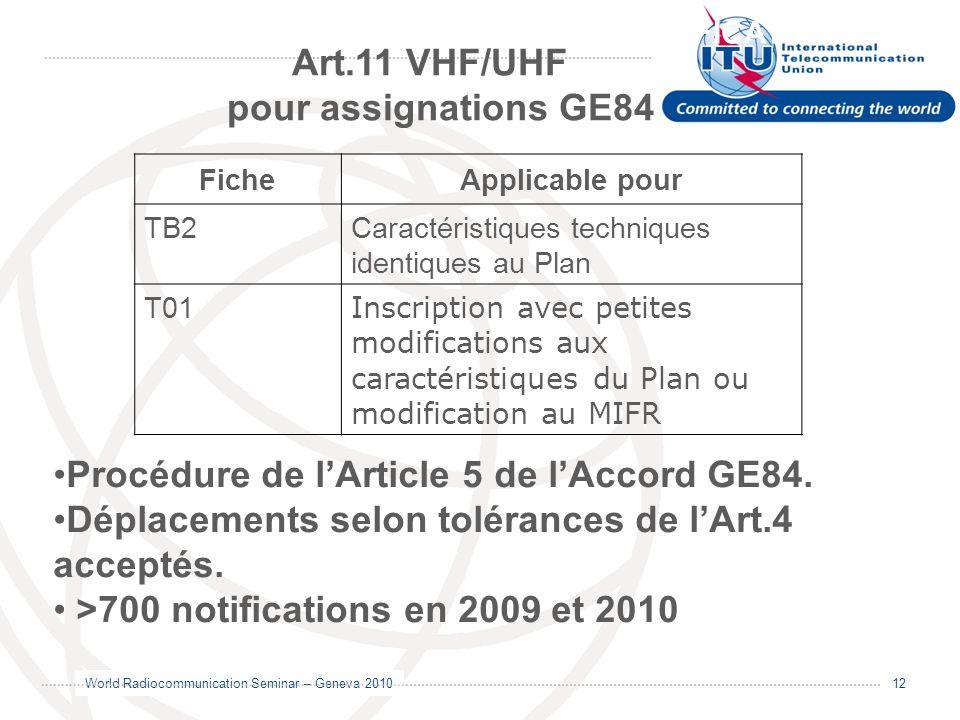 World Radiocommunication Seminar – Geneva 2010 12 GE06 MODIFICATION/NOTIFICATION Art.11 VHF/UHF pour assignations GE84 Procédure de lArticle 5 de lAcc