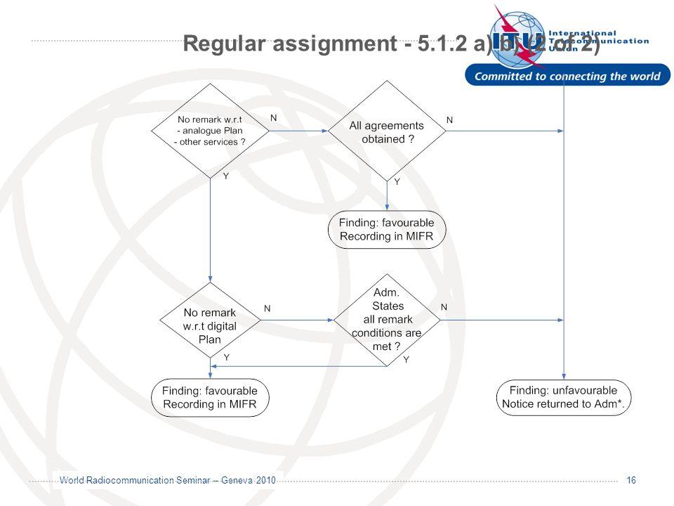 World Radiocommunication Seminar – Geneva 2010 16 Regular assignment - 5.1.2 a) b) (2 of 2)