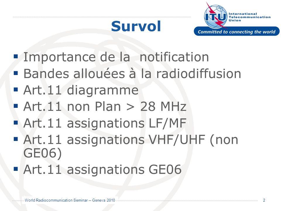 World Radiocommunication Seminar – Geneva 2010 2 Survol Importance de la notification Bandes allouées à la radiodiffusion Art.11 diagramme Art.11 non