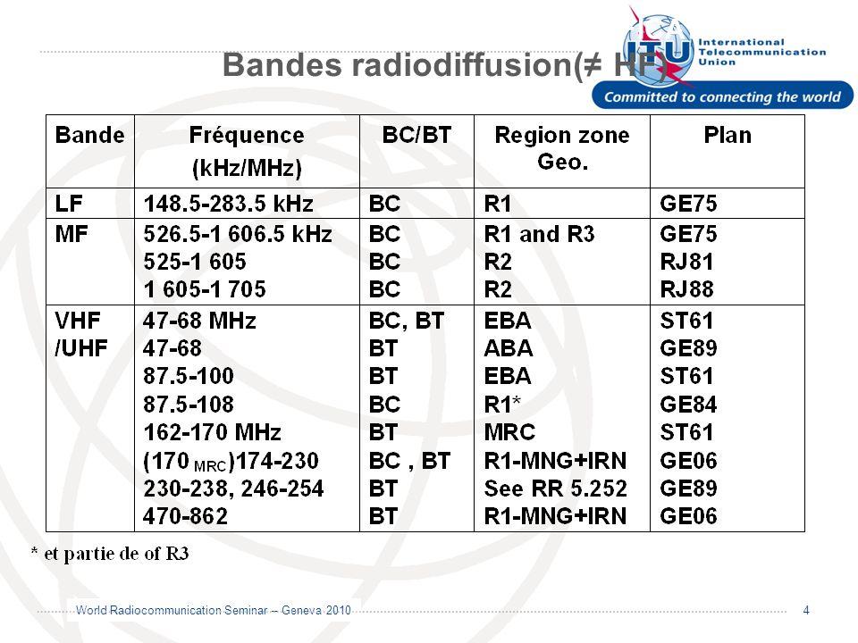 World Radiocommunication Seminar – Geneva 2010 15 Regular assignment - 5.1.2 a) b) (1 of 2)