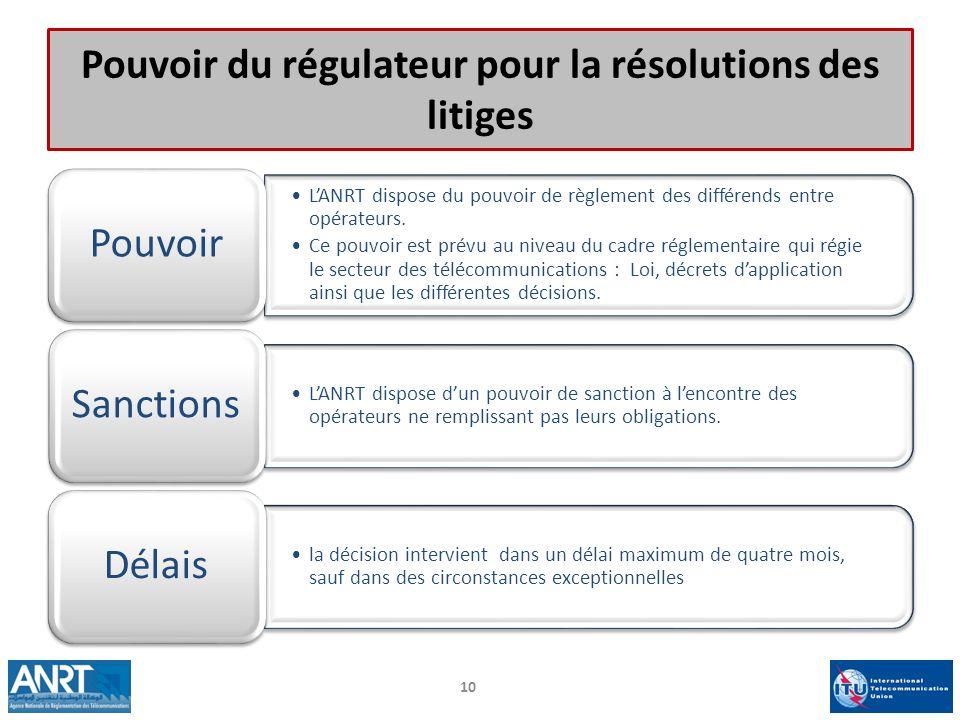 Pouvoir du régulateur pour la résolutions des litiges LANRT dispose du pouvoir de règlement des différends entre opérateurs. Ce pouvoir est prévu au n