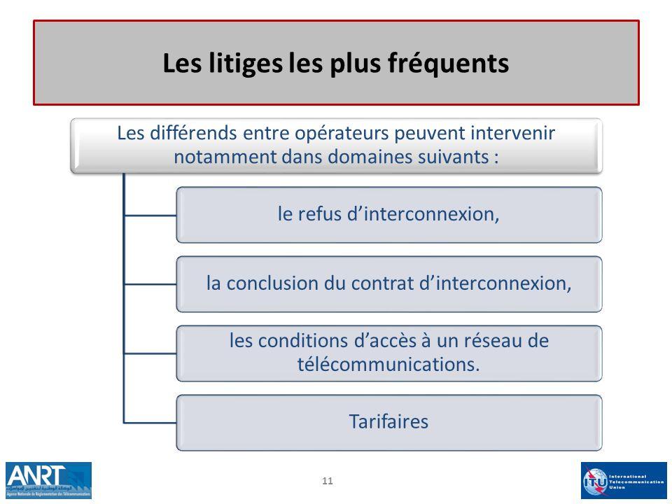 Les litiges les plus fréquents Les différends entre opérateurs peuvent intervenir notamment dans domaines suivants : le refus dinterconnexion,la concl