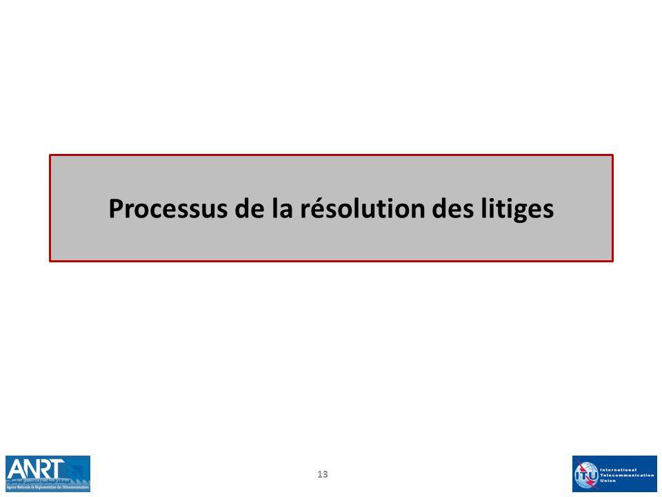 Processus de la résolution des litiges 13