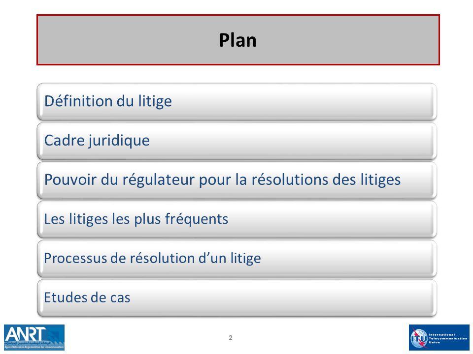 Définition du litigeCadre juridiquePouvoir du régulateur pour la résolutions des litiges Les litiges les plus fréquents Processus de résolution dun li