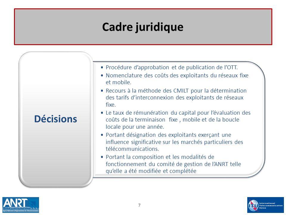 Cadre juridique Procédure dapprobation et de publication de lOTT. Nomenclature des coûts des exploitants du réseaux fixe et mobile. Recours à la métho