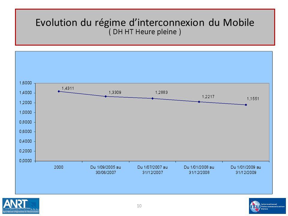 Evolution du régime dinterconnexion du Mobile ( DH HT Heure pleine ) 10