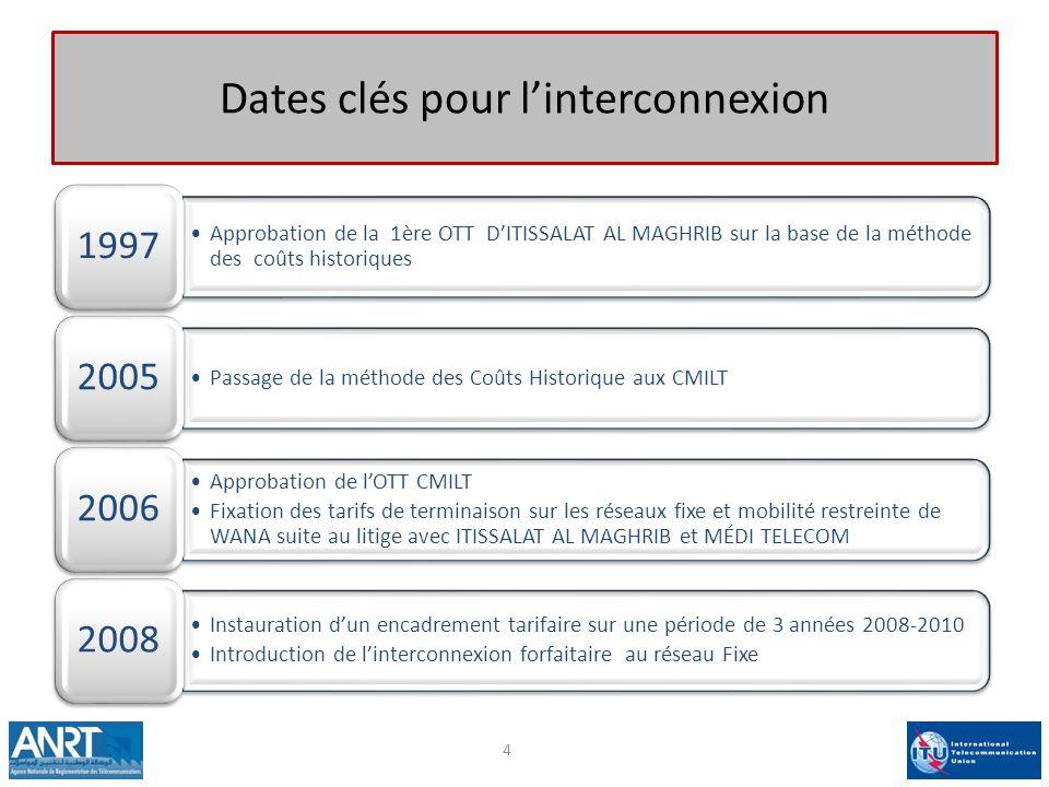 Dates clés pour linterconnexion Approbation de la 1ère OTT DITISSALAT AL MAGHRIB sur la base de la méthode des coûts historiques 1997 Passage de la méthode des Coûts Historique aux CMILT 2005 Approbation de lOTT CMILT Fixation des tarifs de terminaison sur les réseaux fixe et mobilité restreinte de WANA suite au litige avec ITISSALAT AL MAGHRIB et MÉDI TELECOM 2006 Instauration dun encadrement tarifaire sur une période de 3 années 2008-2010 Introduction de linterconnexion forfaitaire au réseau Fixe 2008 4