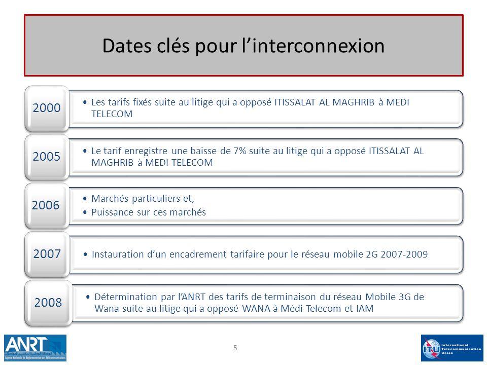 Dates clés pour linterconnexion Les tarifs fixés suite au litige qui a opposé ITISSALAT AL MAGHRIB à MEDI TELECOM 2000 Le tarif enregistre une baisse de 7% suite au litige qui a opposé ITISSALAT AL MAGHRIB à MEDI TELECOM 2005 Marchés particuliers et, Puissance sur ces marchés 2006 Instauration dun encadrement tarifaire pour le réseau mobile 2G 2007-2009 2007 Détermination par lANRT des tarifs de terminaison du réseau Mobile 3G de Wana suite au litige qui a opposé WANA à Médi Telecom et IAM 2008 5