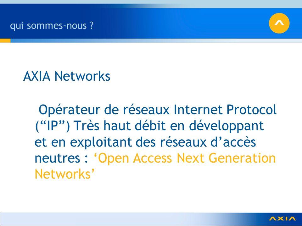 qui sommes-nous ? AXIA Networks Opérateur de réseaux Internet Protocol (IP) Très haut débit en développant et en exploitant des réseaux daccès neutres
