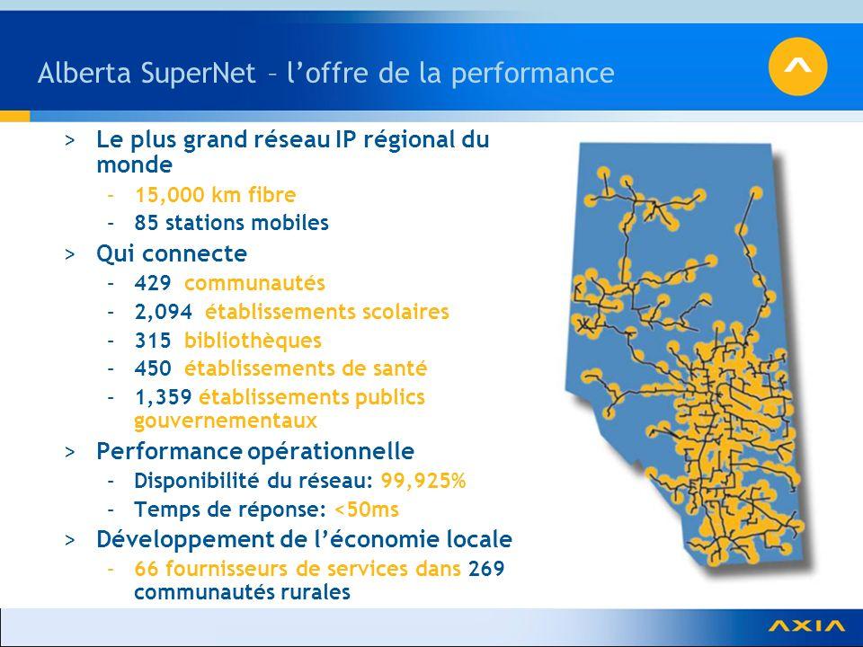 Alberta SuperNet – loffre de la performance >Le plus grand réseau IP régional du monde –15,000 km fibre –85 stations mobiles >Qui connecte –429 commun