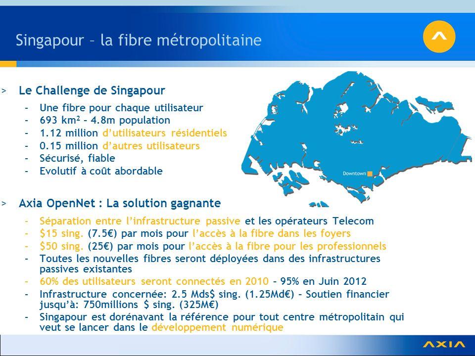 Singapour – la fibre métropolitaine >Le Challenge de Singapour –Une fibre pour chaque utilisateur –693 km 2 – 4.8m population –1.12 million dutilisate