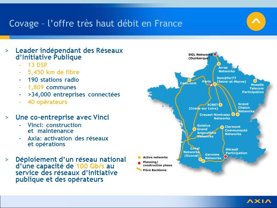 Covage – loffre très haut débit en France >Leader indépendant des Réseaux dInitiative Publique –13 DSP –5,450 km de fibre –190 stations radio –1,809 c