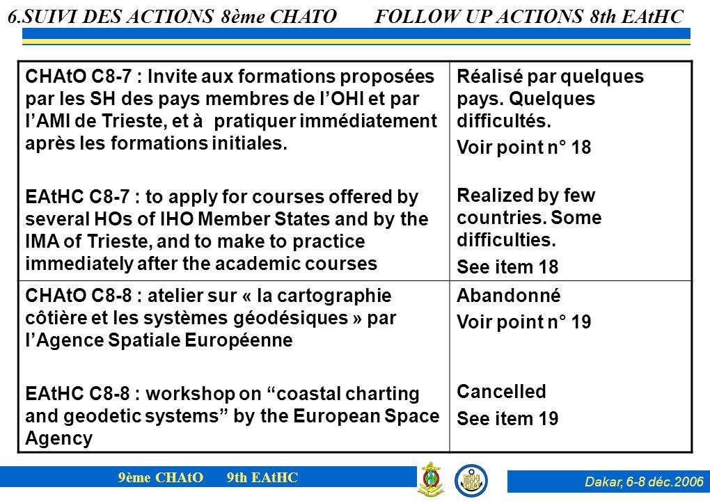 Dakar, 6-8 déc.2006 9ème CHAtO 9th EAtHC CHAtO C8-7 : Invite aux formations proposées par les SH des pays membres de lOHI et par lAMI de Trieste, et à pratiquer immédiatement après les formations initiales.