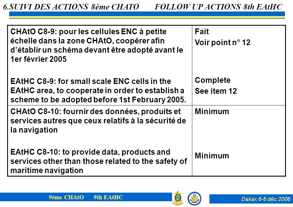 Dakar, 6-8 déc.2006 9ème CHAtO 9th EAtHC CHAtO C8-9: pour les cellules ENC à petite échelle dans la zone CHAtO, coopérer afin détablir un schéma devant être adopté avant le 1er février 2005 EAtHC C8-9: for small scale ENC cells in the EAtHC area, to cooperate in order to establish a scheme to be adopted before 1st February 2005.