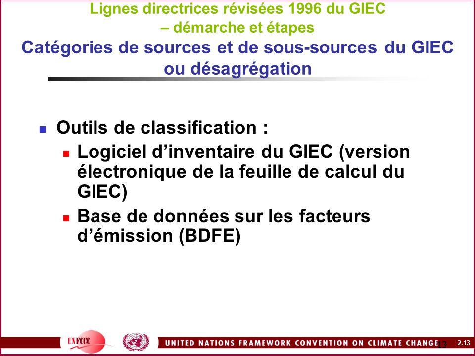 2.13 13 Lignes directrices révisées 1996 du GIEC – démarche et étapes Catégories de sources et de sous-sources du GIEC ou désagrégation Outils de clas