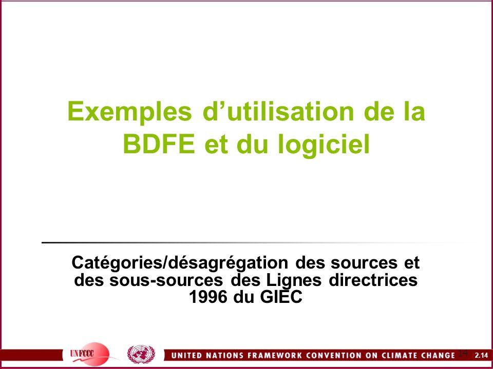 2.14 14 Exemples dutilisation de la BDFE et du logiciel Catégories/désagrégation des sources et des sous-sources des Lignes directrices 1996 du GIEC