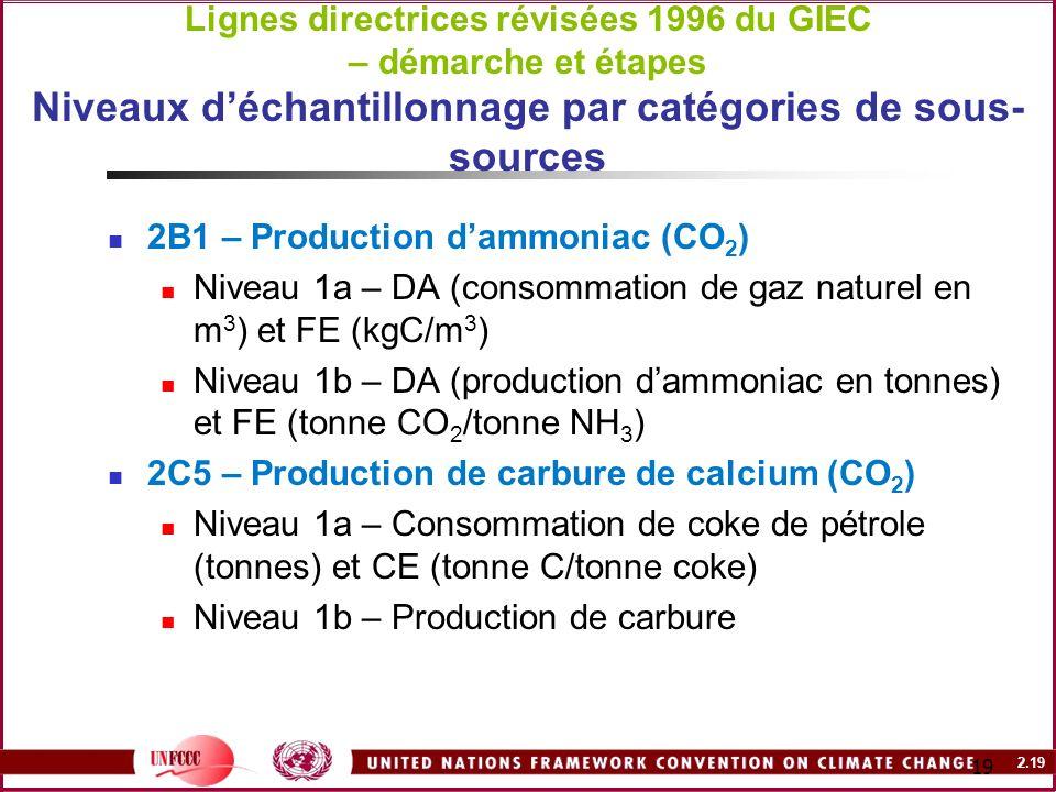 2.19 19 Lignes directrices révisées 1996 du GIEC – démarche et étapes Niveaux déchantillonnage par catégories de sous- sources 2B1 – Production dammon