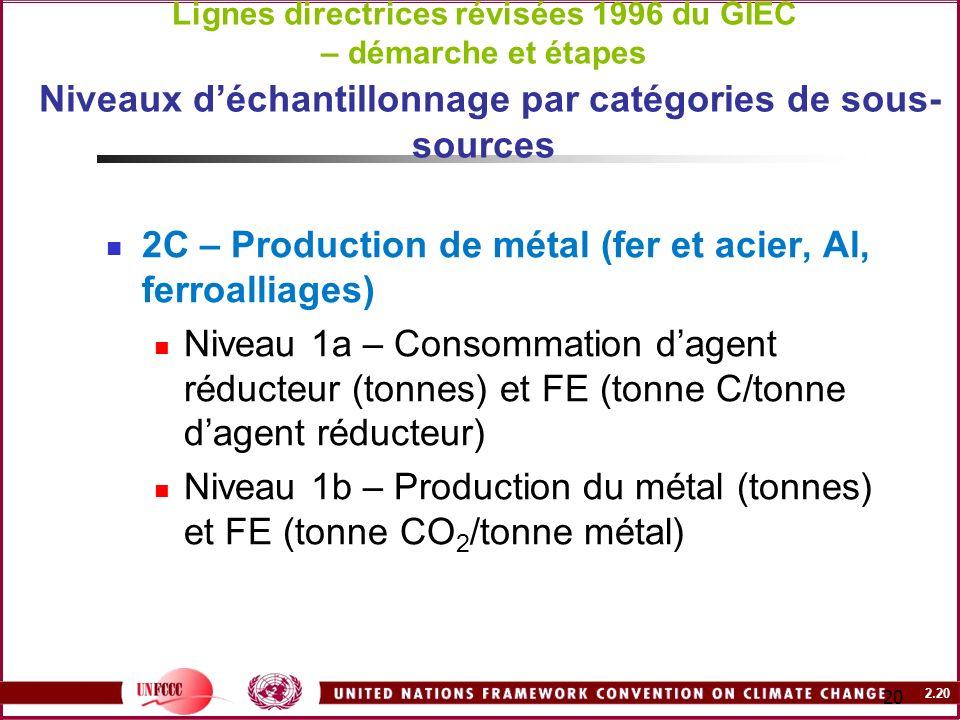 2.20 20 Lignes directrices révisées 1996 du GIEC – démarche et étapes Niveaux déchantillonnage par catégories de sous- sources 2C – Production de méta