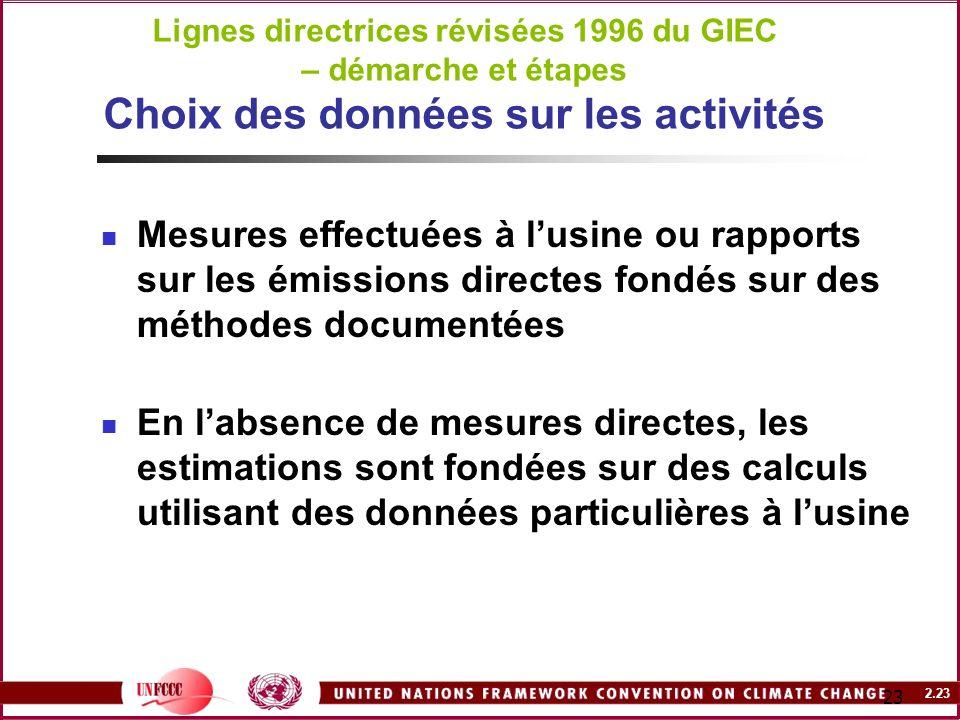 2.23 23 Lignes directrices révisées 1996 du GIEC – démarche et étapes Choix des données sur les activités Mesures effectuées à lusine ou rapports sur