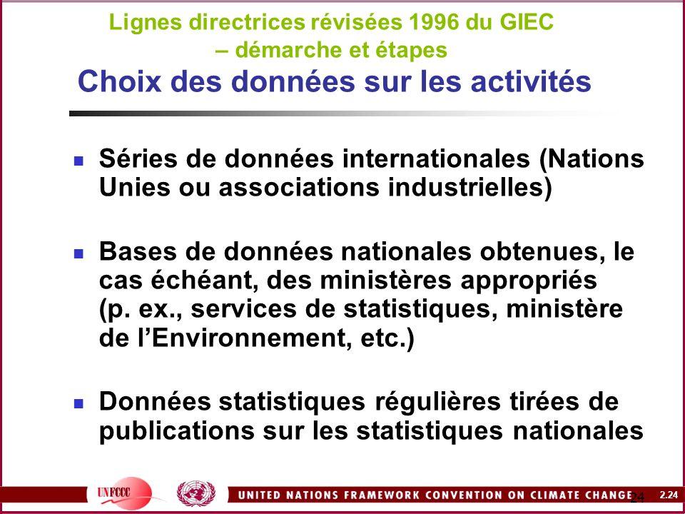 2.24 24 Lignes directrices révisées 1996 du GIEC – démarche et étapes Choix des données sur les activités Séries de données internationales (Nations U