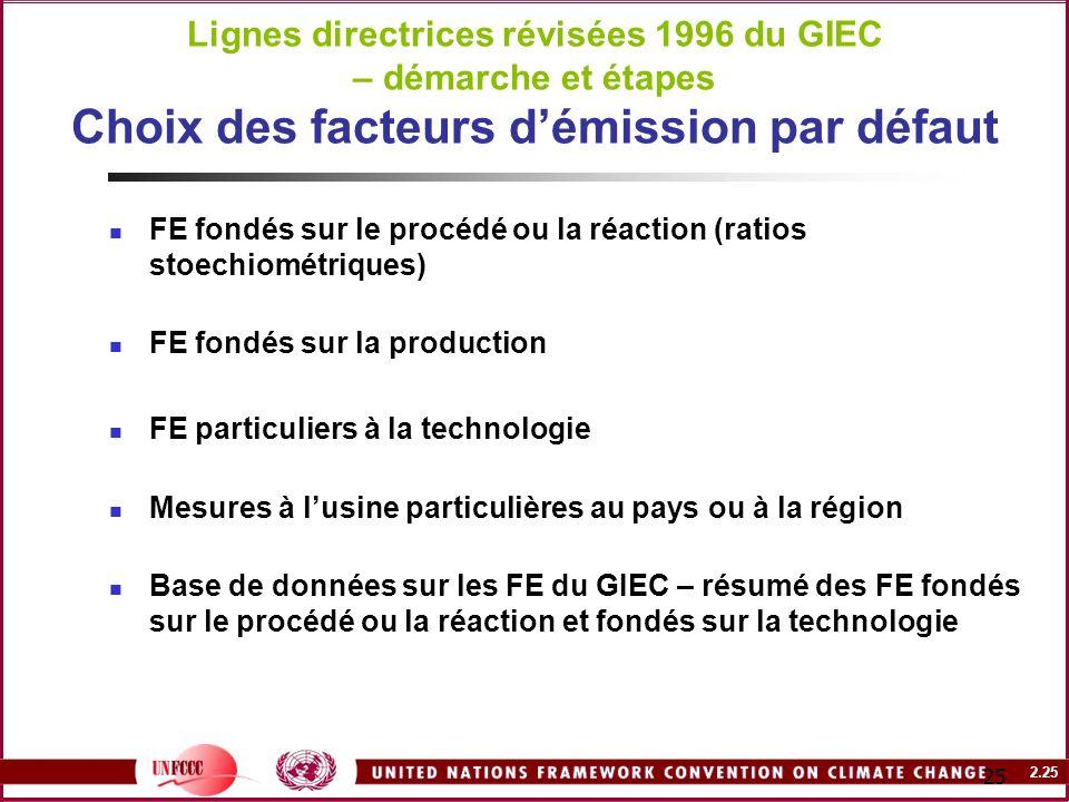 2.25 25 Lignes directrices révisées 1996 du GIEC – démarche et étapes Choix des facteurs démission par défaut FE fondés sur le procédé ou la réaction