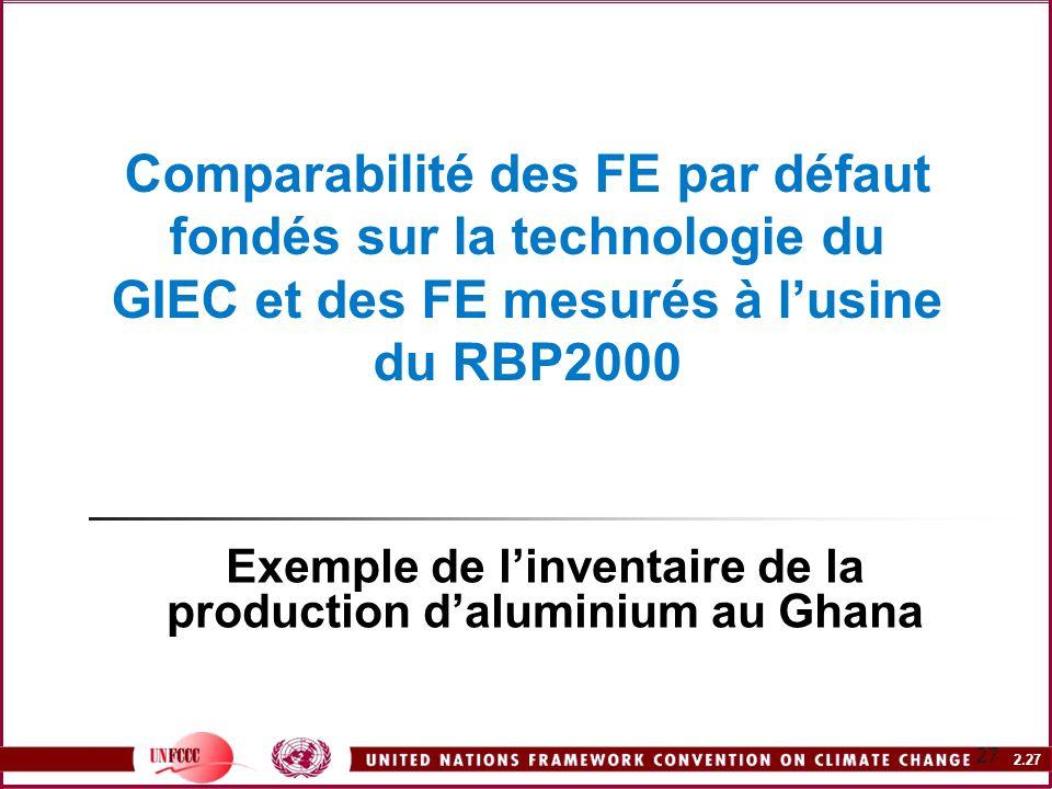 2.27 27 Comparabilité des FE par défaut fondés sur la technologie du GIEC et des FE mesurés à lusine du RBP2000 Exemple de linventaire de la productio