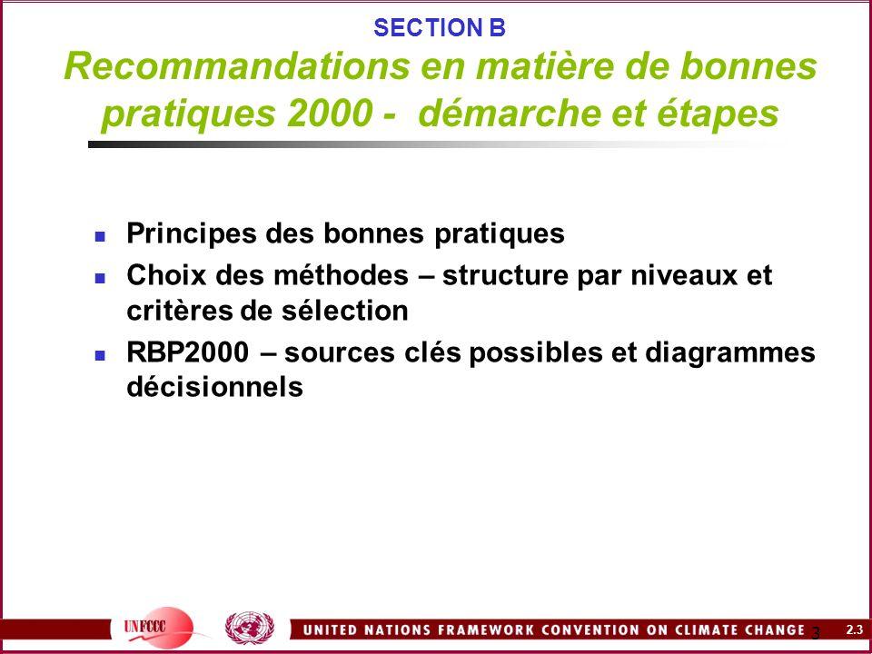 2.3 3 SECTION B Recommandations en matière de bonnes pratiques 2000 - démarche et étapes Principes des bonnes pratiques Choix des méthodes – structure