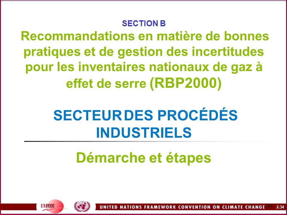 2.34 34 SECTION B Recommandations en matière de bonnes pratiques et de gestion des incertitudes pour les inventaires nationaux de gaz à effet de serre