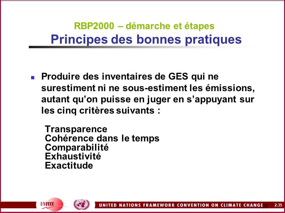 2.35 35 RBP2000 – démarche et étapes Principes des bonnes pratiques Produire des inventaires de GES qui ne surestiment ni ne sous-estiment les émissio