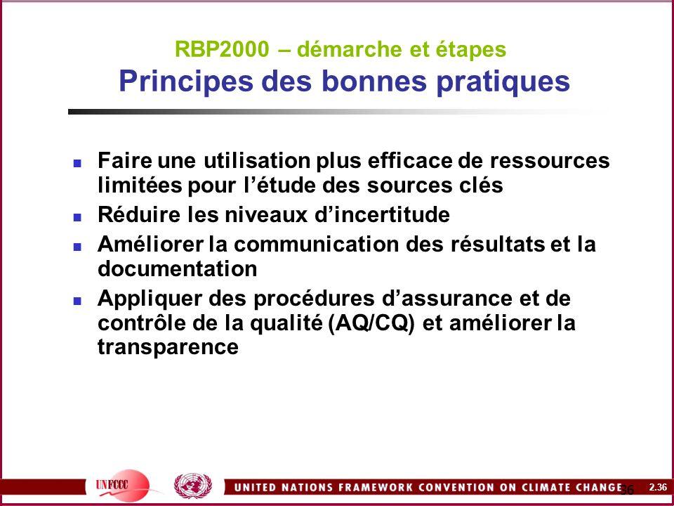 2.36 36 RBP2000 – démarche et étapes Principes des bonnes pratiques Faire une utilisation plus efficace de ressources limitées pour létude des sources
