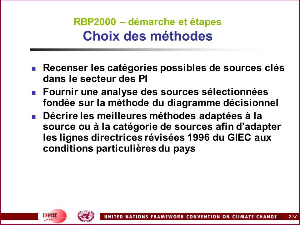 2.37 37 RBP2000 – démarche et étapes Choix des méthodes Recenser les catégories possibles de sources clés dans le secteur des PI Fournir une analyse d
