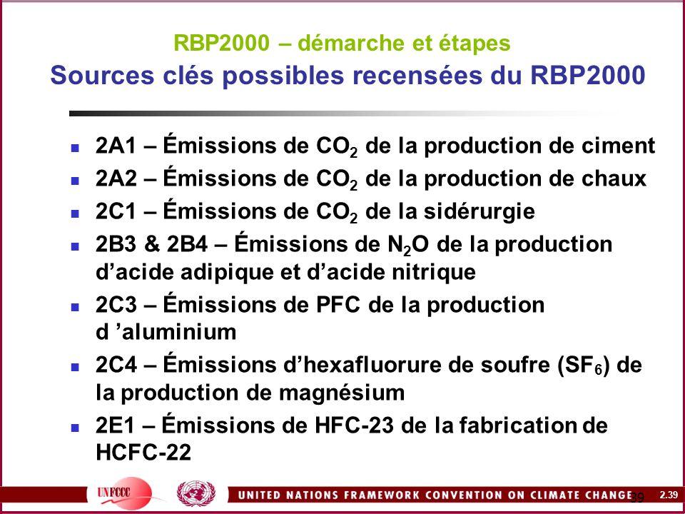 2.39 39 RBP2000 – démarche et étapes Sources clés possibles recensées du RBP2000 2A1 – Émissions de CO 2 de la production de ciment 2A2 – Émissions de