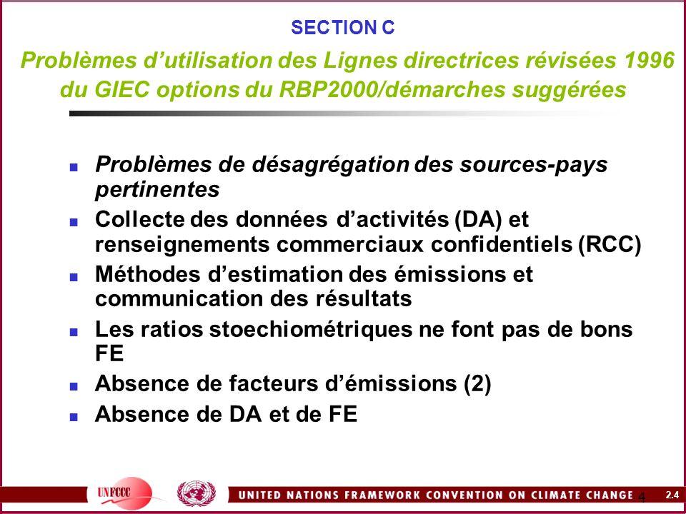 2.4 4 SECTION C Problèmes dutilisation des Lignes directrices révisées 1996 du GIEC options du RBP2000/démarches suggérées Problèmes de désagrégation