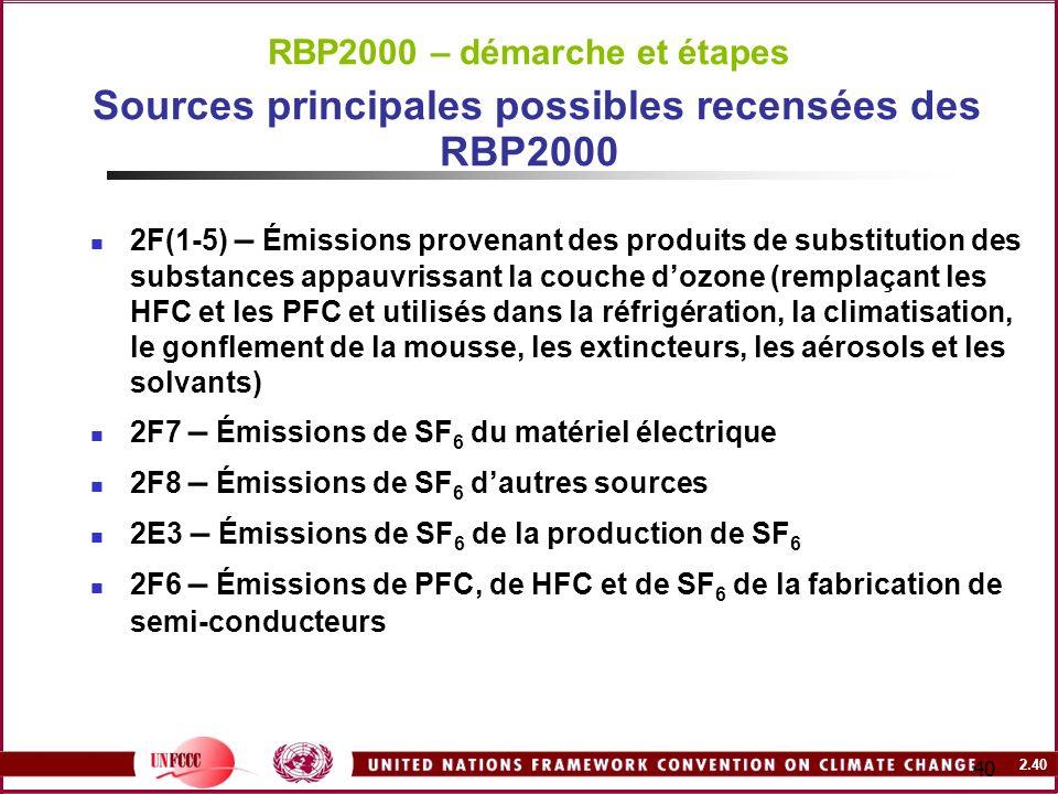 2.40 40 RBP2000 – démarche et étapes Sources principales possibles recensées des RBP2000 2F(1-5) – Émissions provenant des produits de substitution de