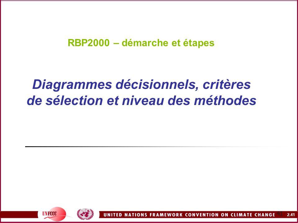 2.41 41 RBP2000 – démarche et étapes Diagrammes décisionnels, critères de sélection et niveau des méthodes